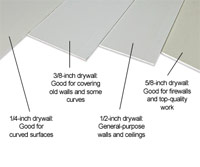 Drywall Panels