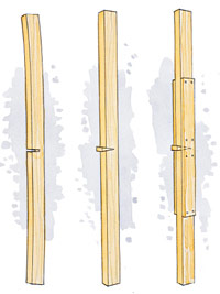 Straightening illustration