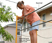 Attach guardrail
