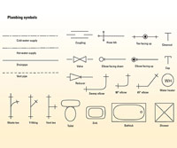 Plumbing symbols