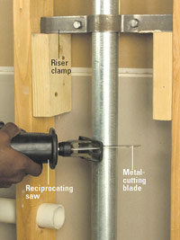 Support with riser clamps while cutting