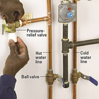 Install pressure-relief valve