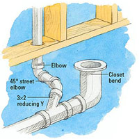 Running Drain And Vent Lines How To Install A New Bathroom DIY Plumbing