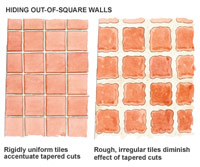 Out-of-Square Walls illustration