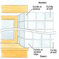 Window layout illustration
