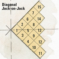 Diagonal jack-on-jack