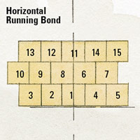 Horizontal running bond