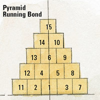 Pyramid running bond