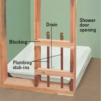 Shower pan framing