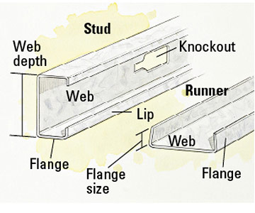 steel framing illustration enlarge image