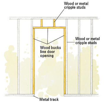 Framing An Interior Wall With Metal Studs Framing Basics