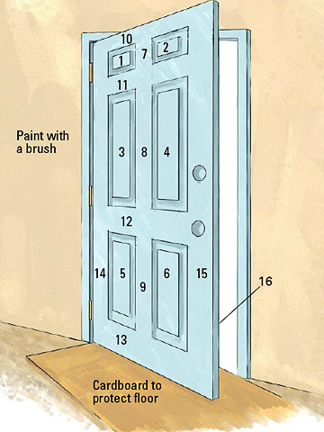painting doors how to paint any exterior surface exterior. Black Bedroom Furniture Sets. Home Design Ideas