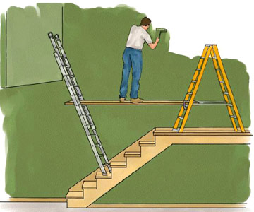 Painting Stair Steps And Staircases How To Paint Any