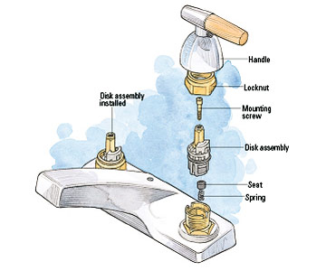 Replacing Bathroom Faucet Two Handle Cartridge (disk) And Diaphragm Faucet  Repair And
