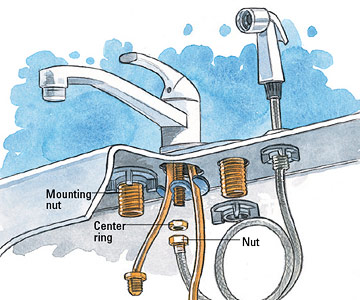 Install Kitchen Sink Faucet Kitchen Faucet Repair And Installation  Installing