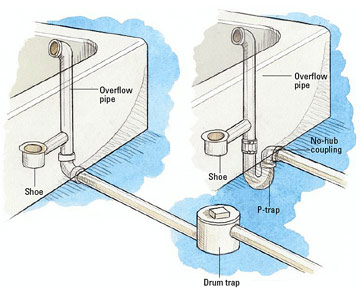 Removing a Bathtub - How to Remove a Bath Tub - DIY ...