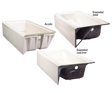 Replacing a bathtub how to repair or replace a bath tub for Tub materials