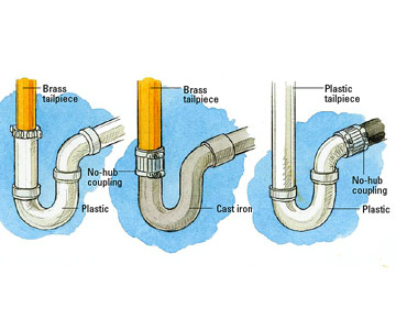 Snaking a Tub Drain - Plumbing - A Comprehensive Guide