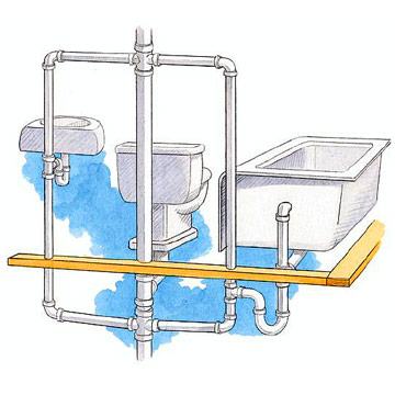 Running drain and vent lines how to install a new for Second floor bathroom plumbing diagram
