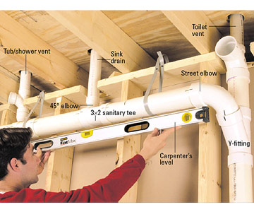 Running Drain and Vent Lines How to Install a New Bathroom DIY