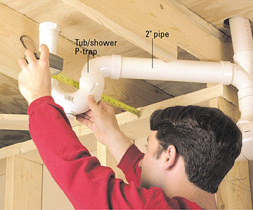 Plumbing in the Home: bathtub drain, waste piping, p-trap