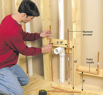 Running Copper Supply Lines How to Install a New Bathroom DIY