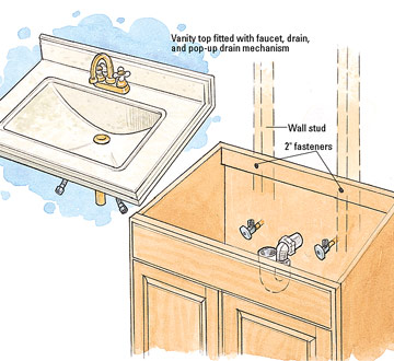 Vanity sink and cabinet. Installing a Bathroom Vanity Sink   How to Install a New Bathroom