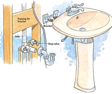 installing a pedestal sink how to install a new bathroom diy