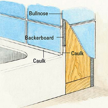 How To Install A Tub Surround 13 Steps With Pictures