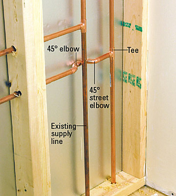 extending supply lines how to install kitchen plumbing appliances