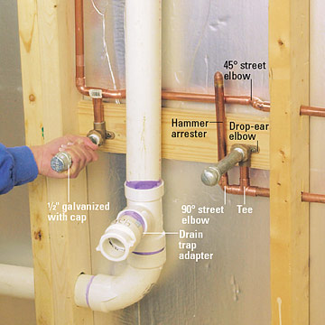 Bathroom Sink Water Supply Lines My Web Value