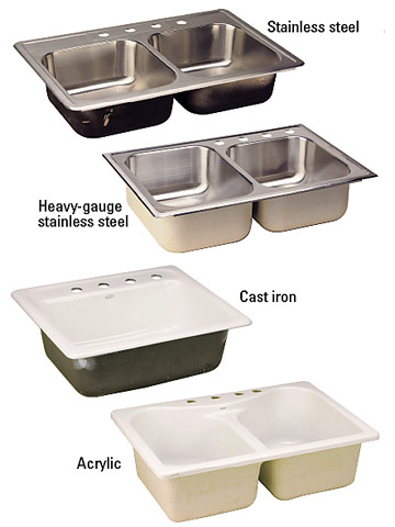 Installing a kitchen sink how to install kitchen for Types of kitchen sink materials