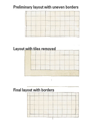 Wonderful Laying Out Tile Contemporary - The Best Bathroom Ideas ...