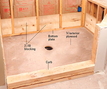 Installing A Mortared Shower Pan How To Tile Bathroom Features Tile Tiling Diy Advice