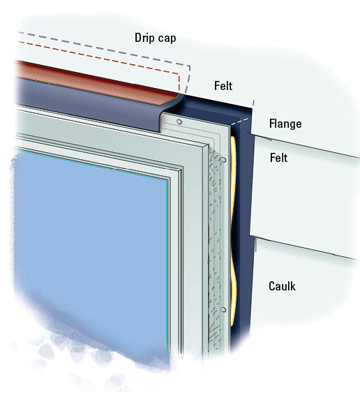 Installing A Flanged Window How To Install New Windows