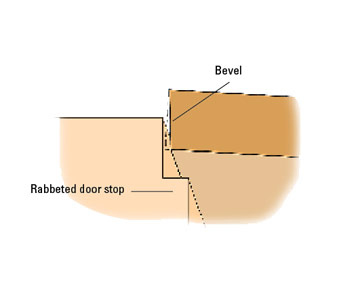 Mark for new mortise Source · Troubleshooting Door Problems How to Repair Any Door in Your