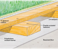 Typical Sleeper Subfloor Installation