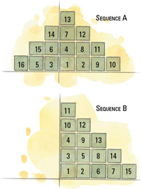 Setting Sequences