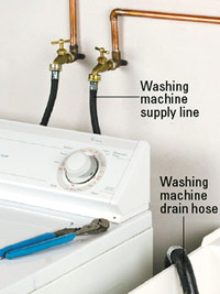 Drape drain hose over the utility sink