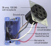 Connect ground wire