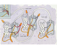 Wiring Two-Circuit Receptacles