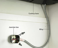 Wire cooktop to junction box