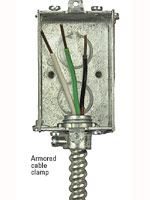 Armored cable clamp