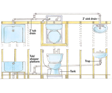 High Quality Fixtures Illustration Enlarge Image Design Ideas