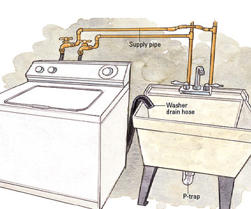how to install utility sink in laundry room 7