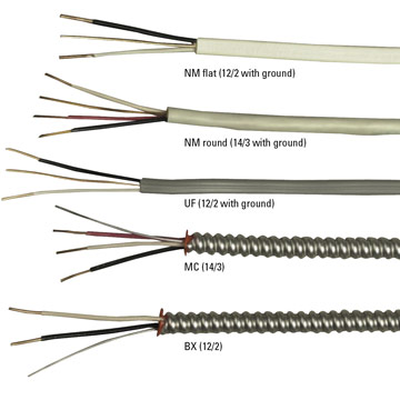House Wiring Type – readingrat.net