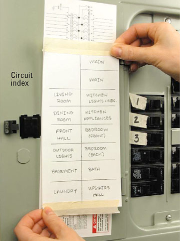 Mapping and Indexing Circuits - Electrical Wiring Techniques ...