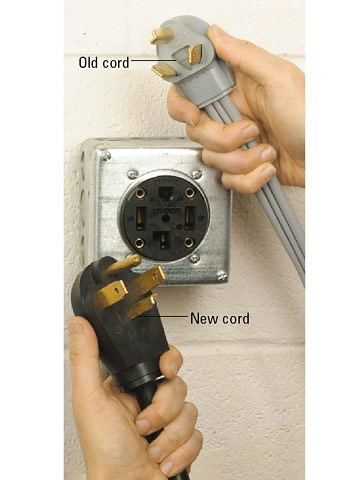 What is the best way of wiring a dryer to a wall plug?