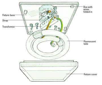 Installing Fluorescents on kitchen ceiling light wiring diagram