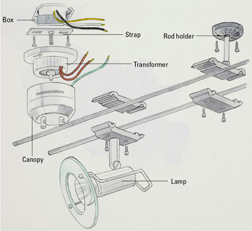 installing low voltage track lights how to install a light rod type halogen fixture enlarge image